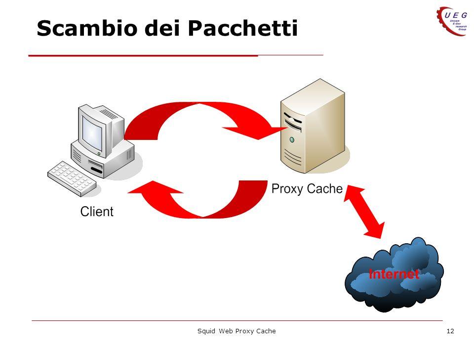Scambio dei Pacchetti Squid Web Proxy Cache