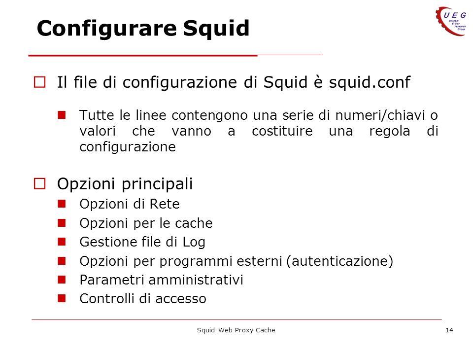 Configurare Squid Il file di configurazione di Squid è squid.conf