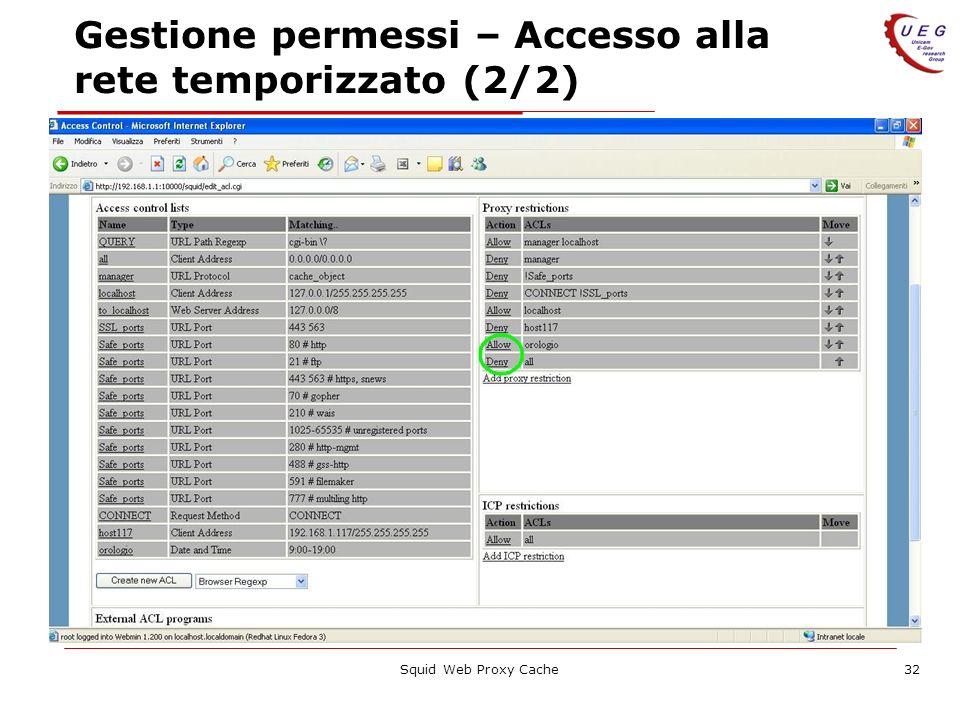 Gestione permessi – Accesso alla rete temporizzato (2/2)