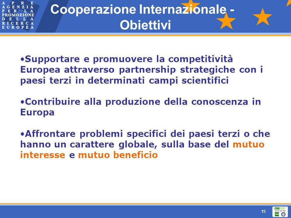 Cooperazione Internazionale - Obiettivi