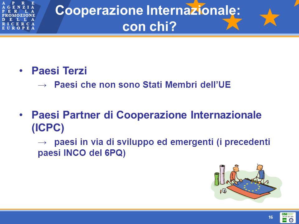 Cooperazione Internazionale: