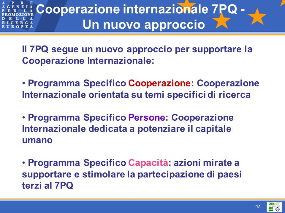 Cooperazione internazionale 7PQ - Un nuovo approccio