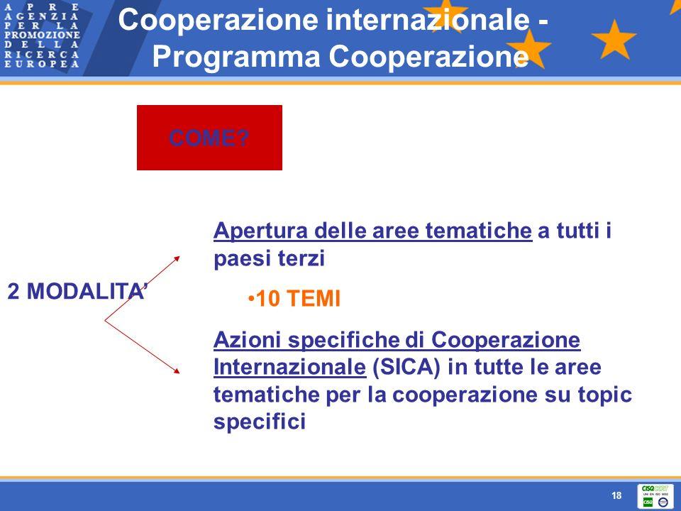 Cooperazione internazionale - Programma Cooperazione