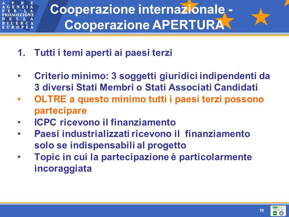 Cooperazione internazionale - Cooperazione APERTURA
