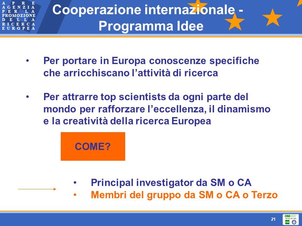 Cooperazione internazionale - Programma Idee