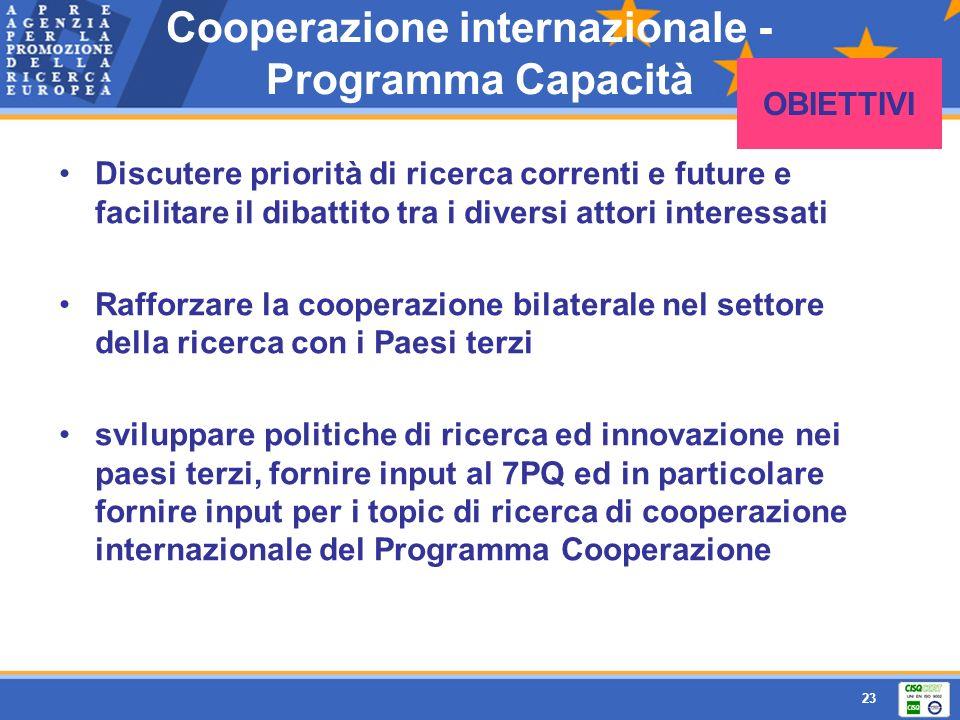 Cooperazione internazionale - Programma Capacità