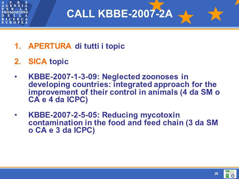 CALL KBBE-2007-2A APERTURA di tutti i topic SICA topic