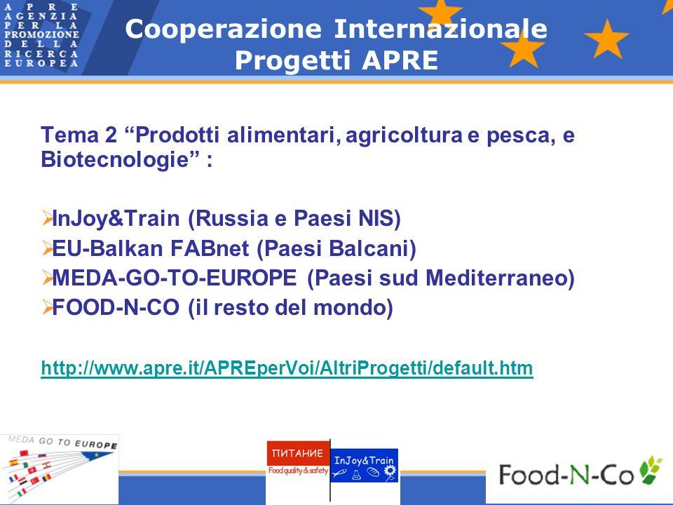 Cooperazione Internazionale Progetti APRE