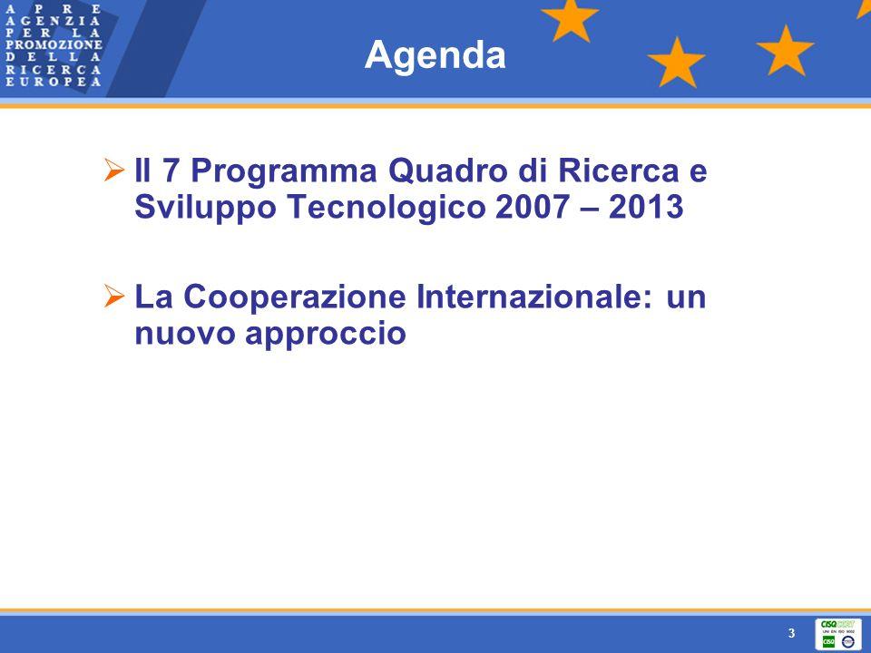Agenda Il 7 Programma Quadro di Ricerca e Sviluppo Tecnologico 2007 – 2013.