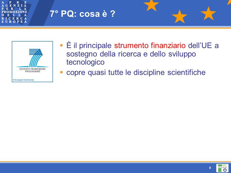 7° PQ: cosa è È il principale strumento finanziario dell'UE a sostegno della ricerca e dello sviluppo tecnologico.
