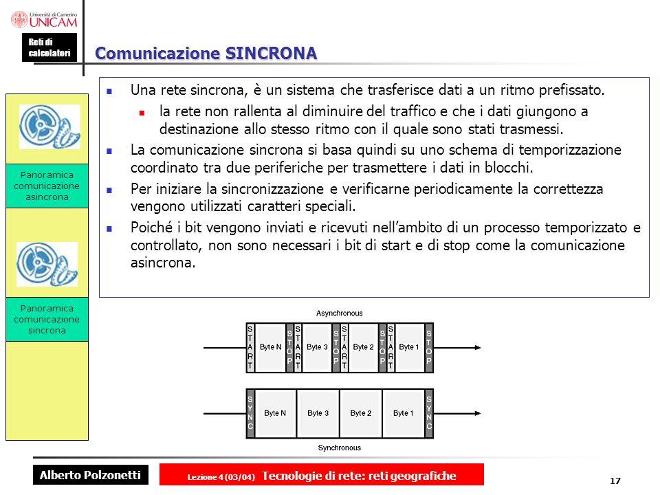 Comunicazione SINCRONA