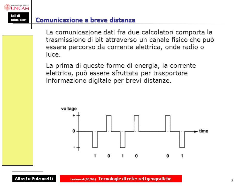 Comunicazione a breve distanza