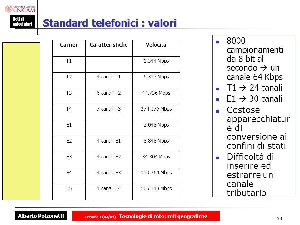 Standard telefonici : valori