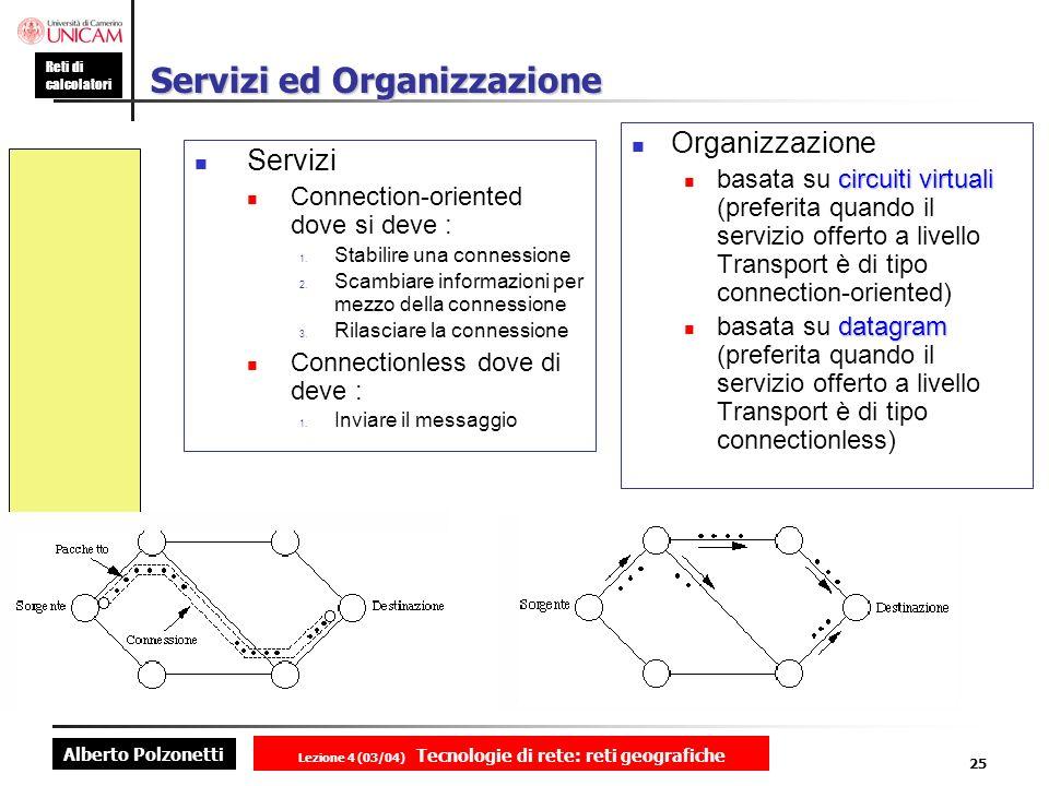 Servizi ed Organizzazione