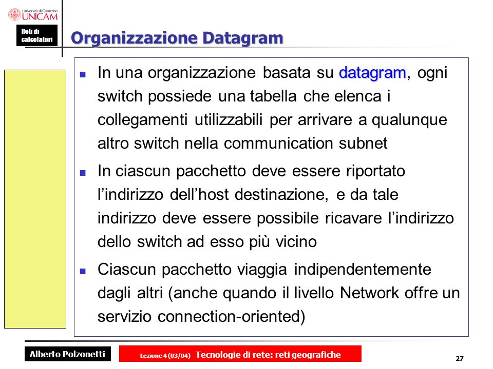 Organizzazione Datagram