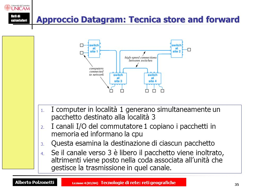 Approccio Datagram: Tecnica store and forward
