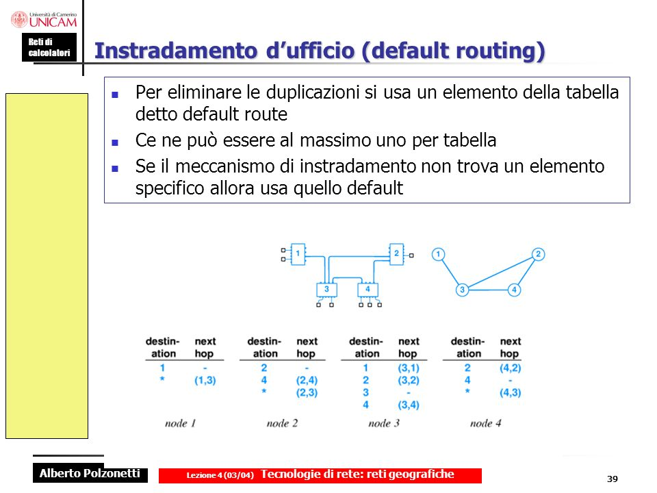 Instradamento d'ufficio (default routing)