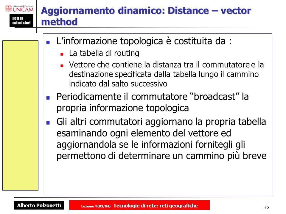 Aggiornamento dinamico: Distance – vector method