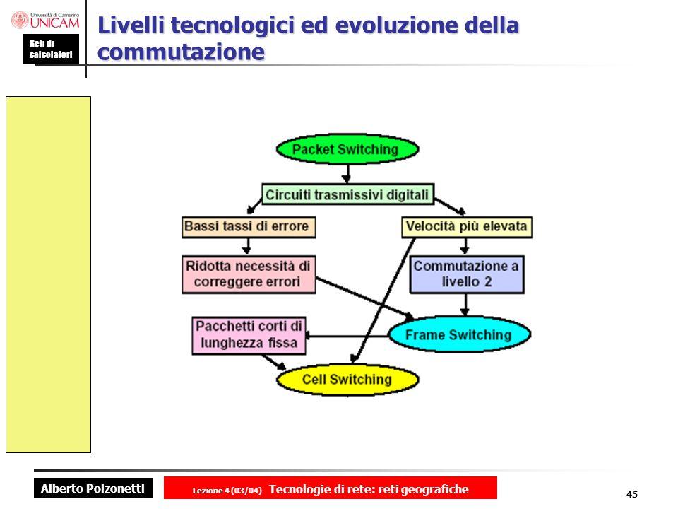 Livelli tecnologici ed evoluzione della commutazione
