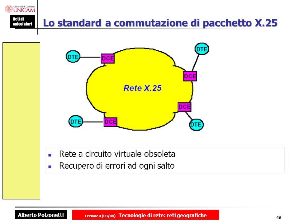 Lo standard a commutazione di pacchetto X.25