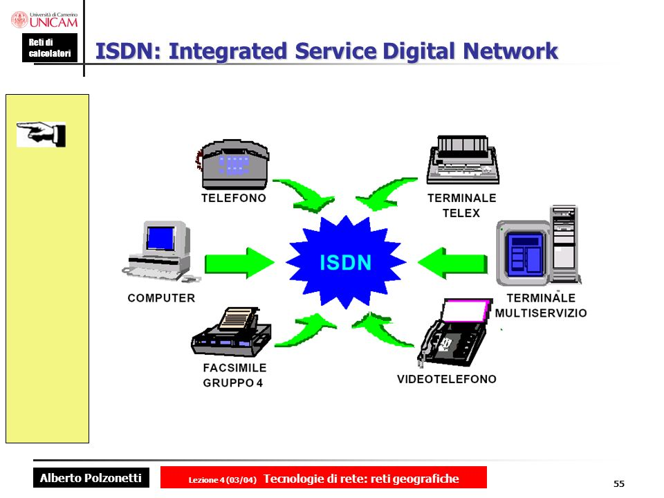 ISDN: Integrated Service Digital Network