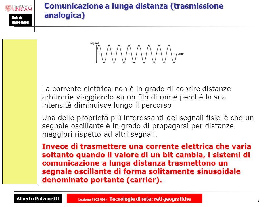 Comunicazione a lunga distanza (trasmissione analogica)