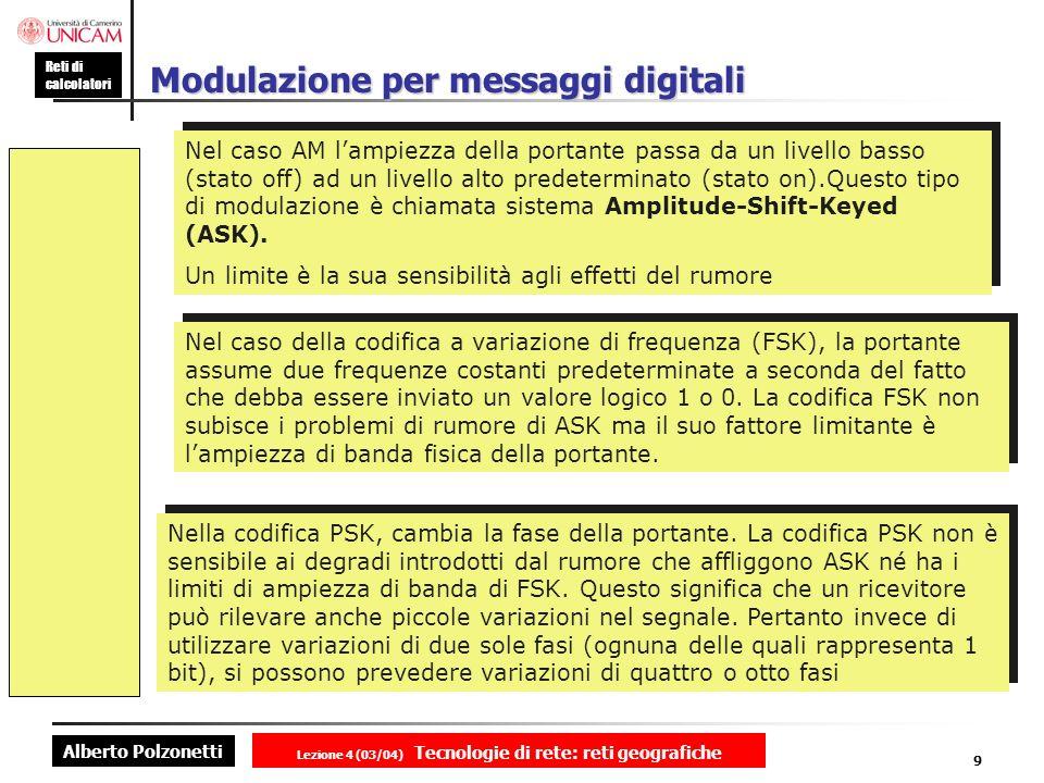 Modulazione per messaggi digitali