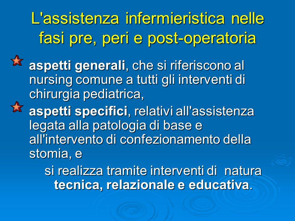 L assistenza infermieristica nelle fasi pre, peri e post-operatoria