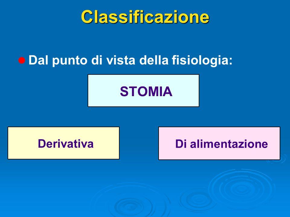 Classificazione STOMIA Dal punto di vista della fisiologia: Derivativa