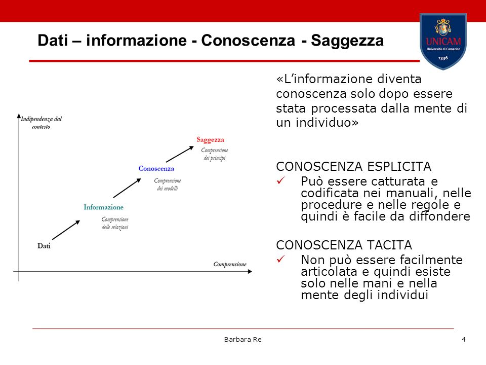 Dati – informazione - Conoscenza - Saggezza