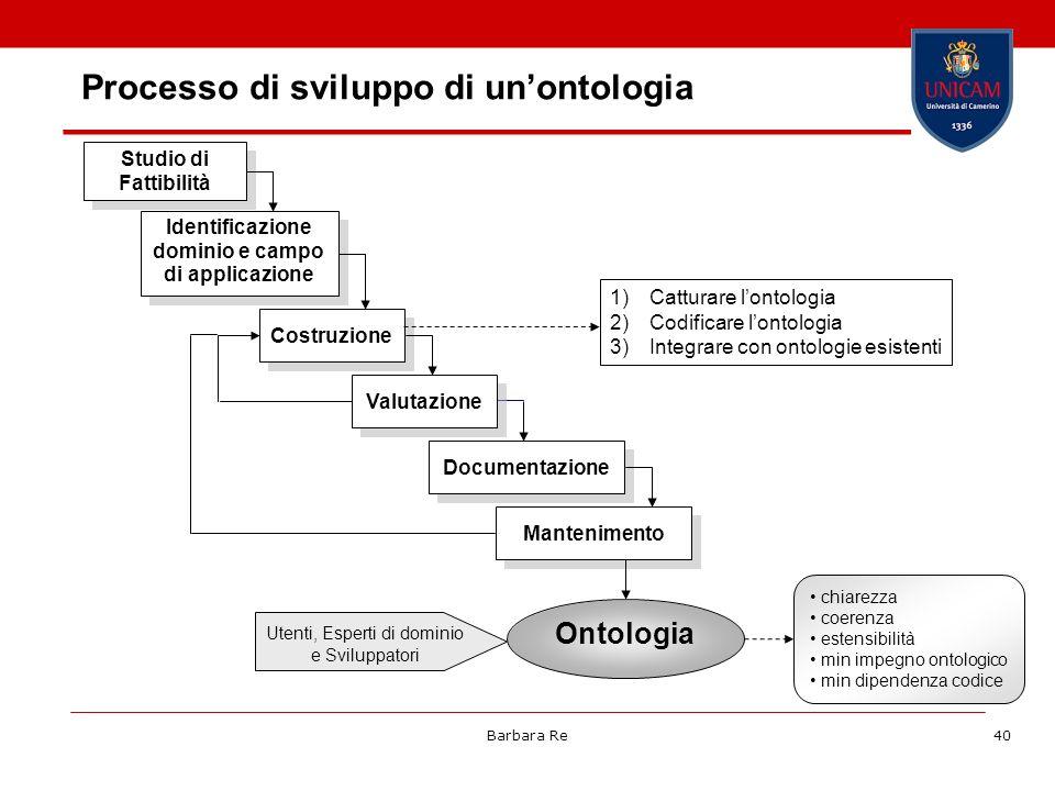 Processo di sviluppo di un'ontologia