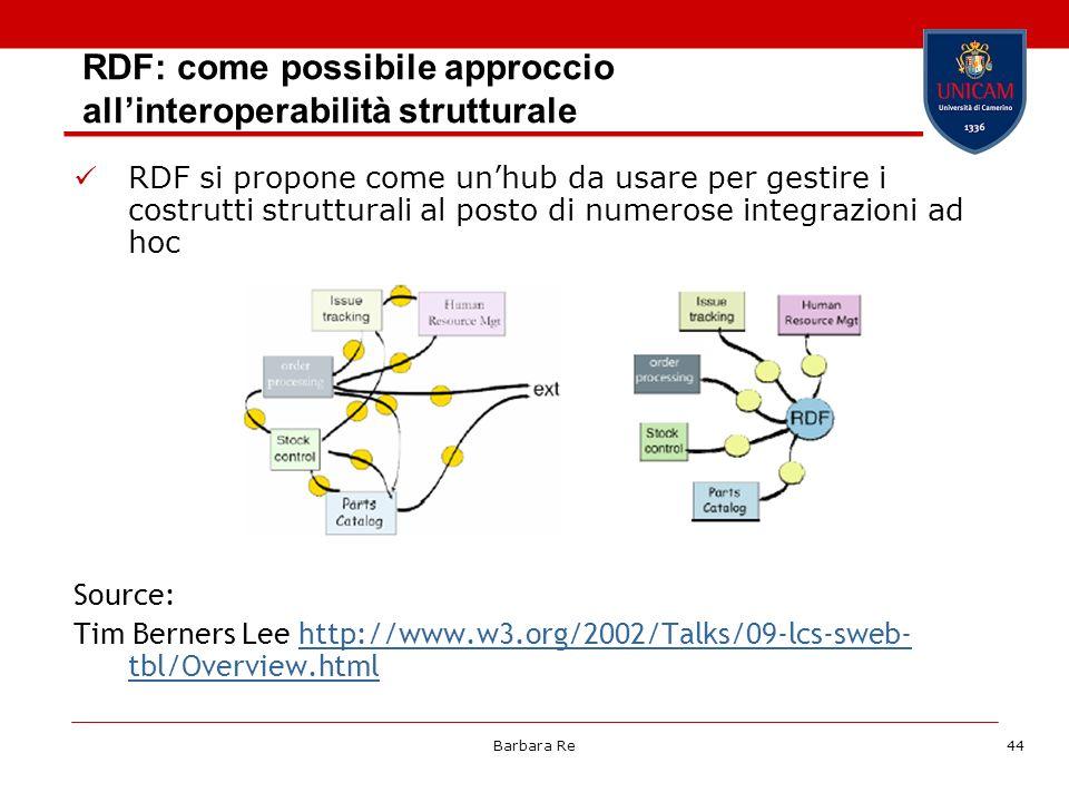 RDF: come possibile approccio all'interoperabilità strutturale