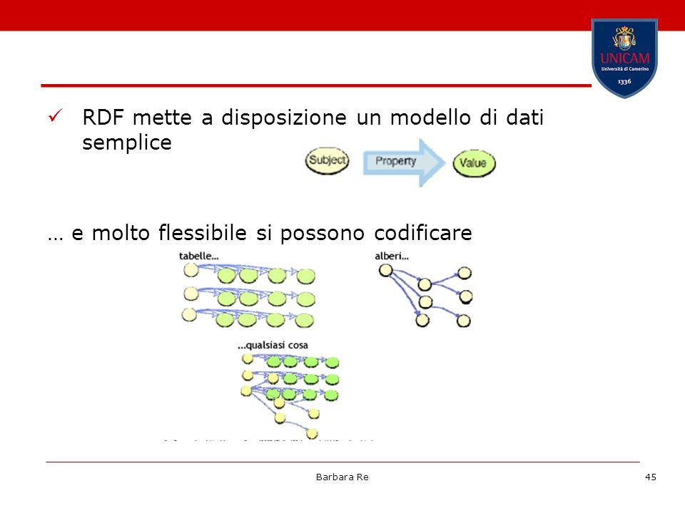 RDF mette a disposizione un modello di dati semplice