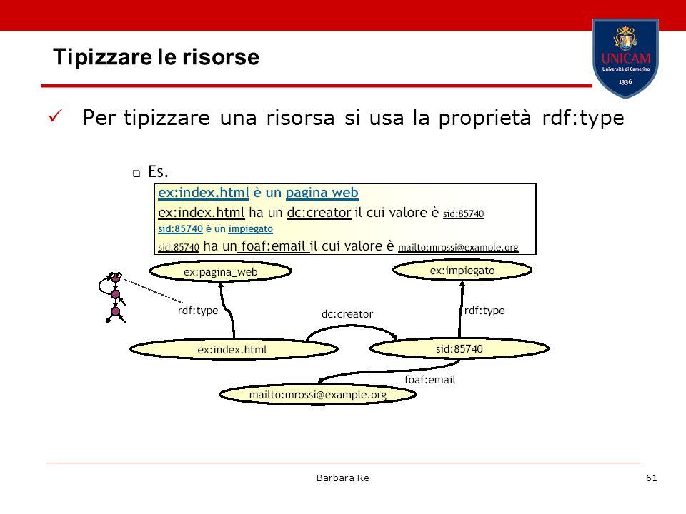 Tipizzare le risorse Per tipizzare una risorsa si usa la proprietà rdf:type Barbara Re