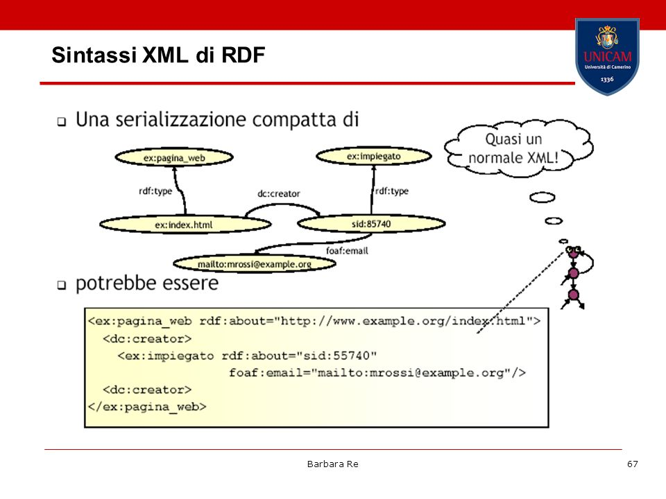 Sintassi XML di RDF Barbara Re