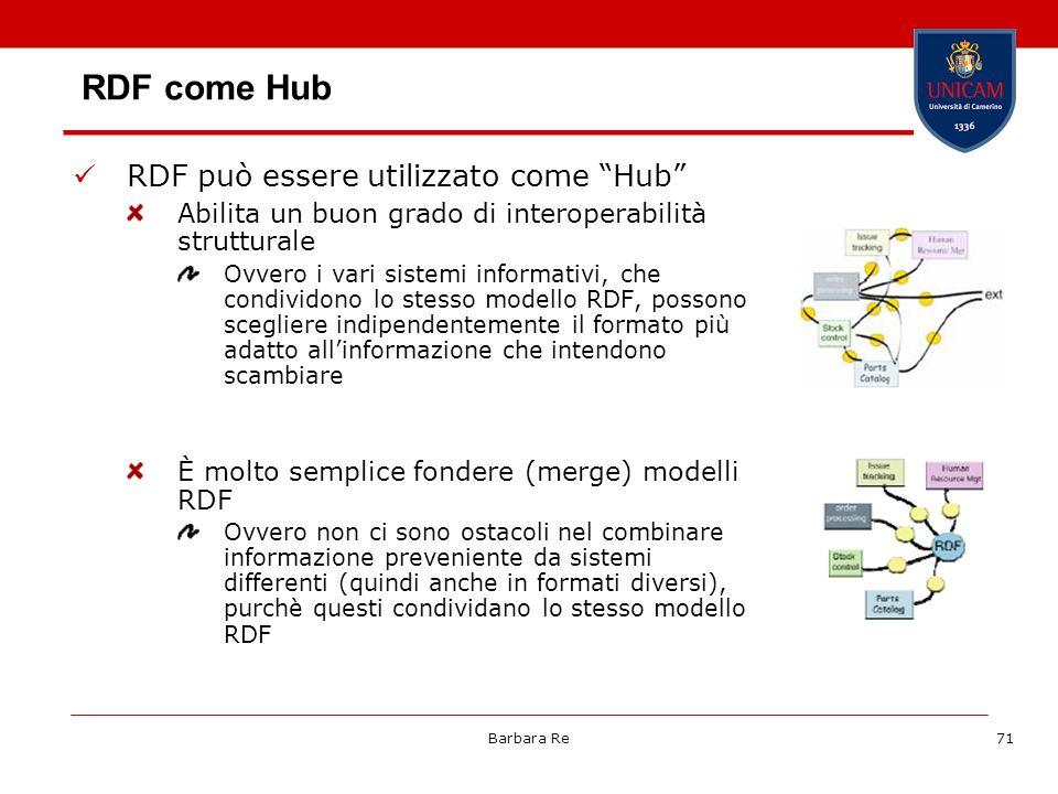 RDF come Hub RDF può essere utilizzato come Hub