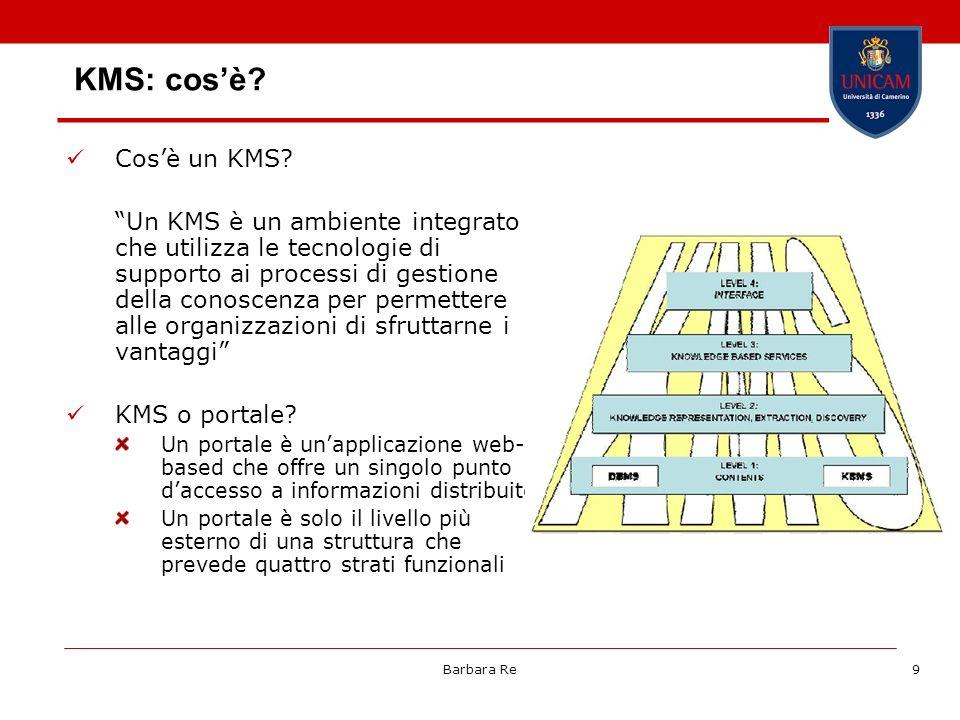 KMS: cos'è Cos'è un KMS