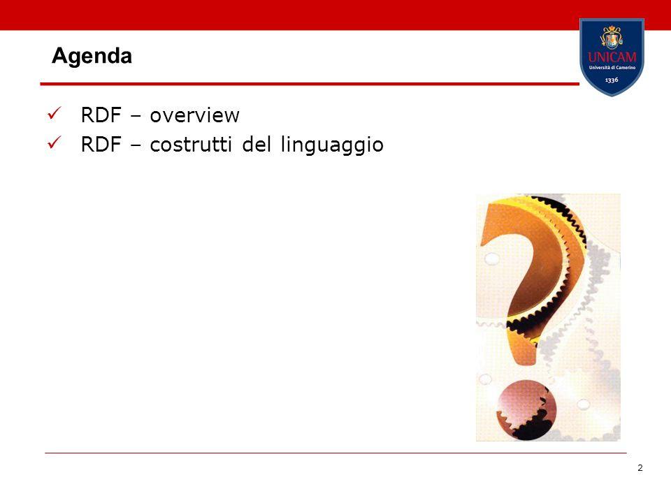 Agenda RDF – overview RDF – costrutti del linguaggio