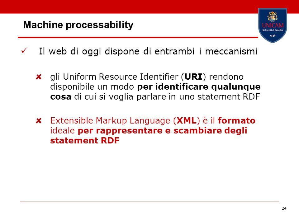 Machine processability