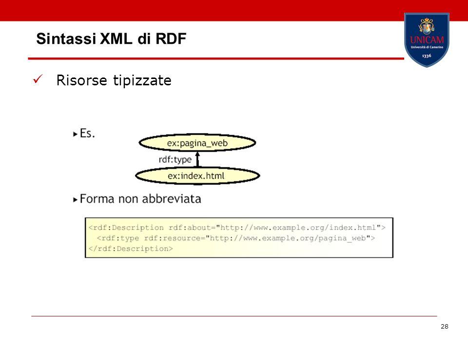 Sintassi XML di RDF Risorse tipizzate