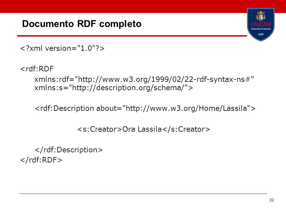 Documento RDF completo