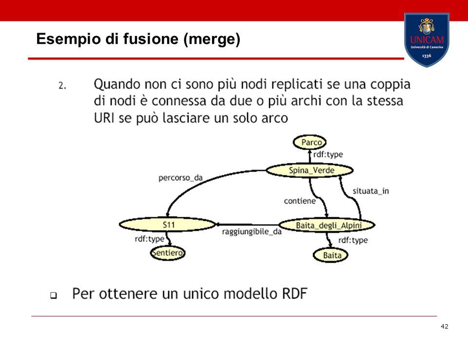 Esempio di fusione (merge)