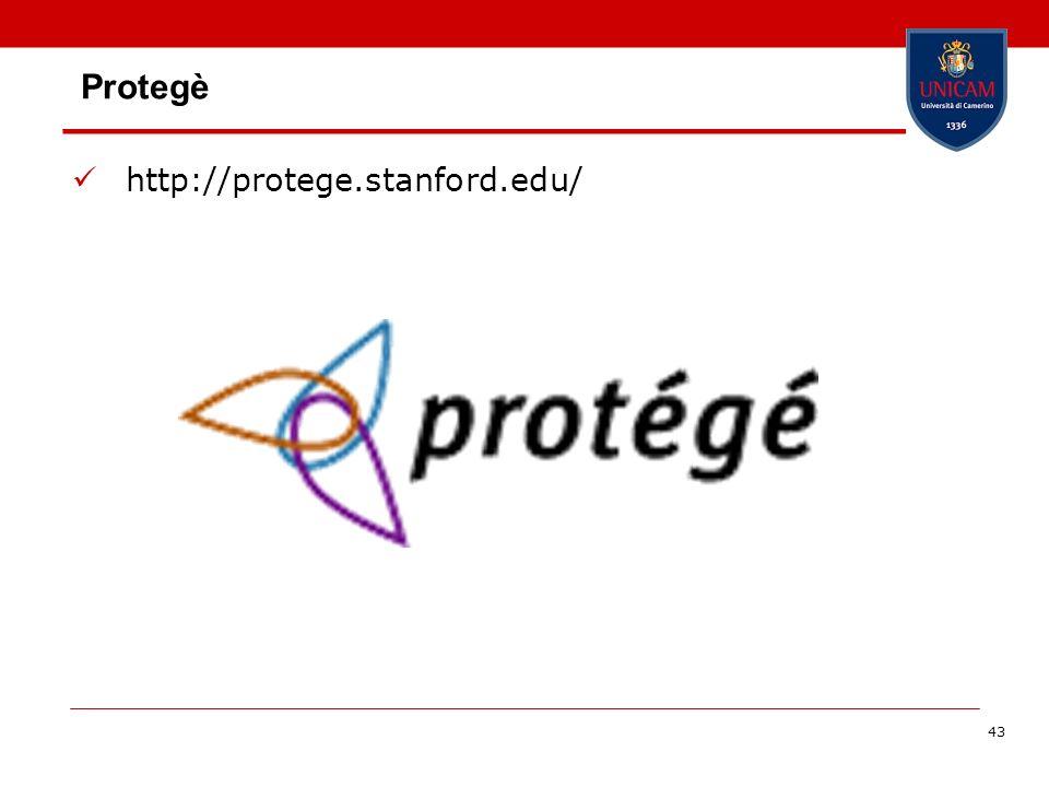 Protegè http://protege.stanford.edu/