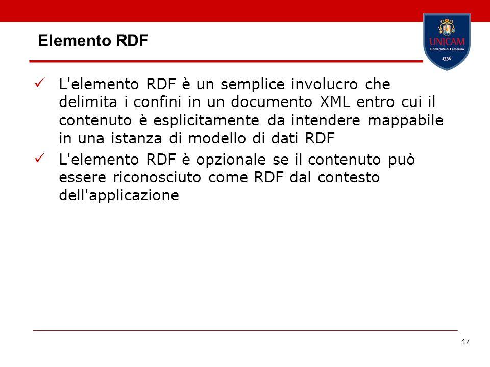 Elemento RDF