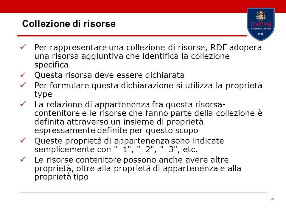 Collezione di risorse Per rappresentare una collezione di risorse, RDF adopera una risorsa aggiuntiva che identifica la collezione specifica.
