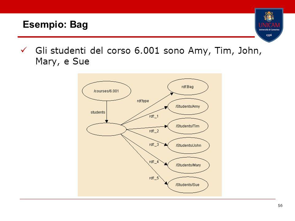Esempio: Bag Gli studenti del corso 6.001 sono Amy, Tim, John, Mary, e Sue