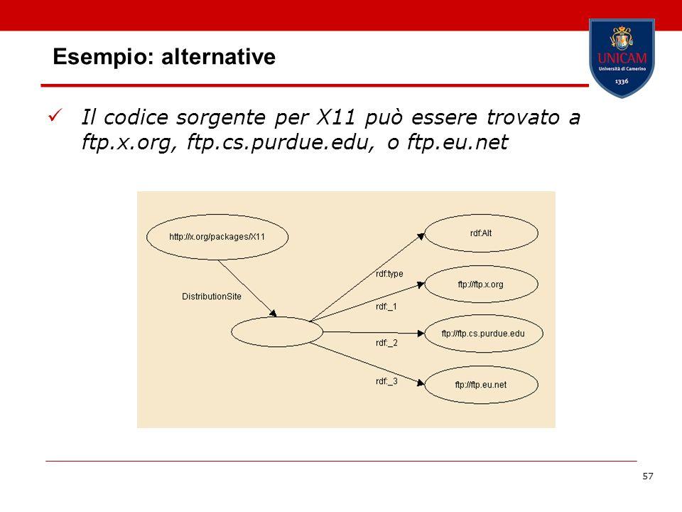Esempio: alternative Il codice sorgente per X11 può essere trovato a ftp.x.org, ftp.cs.purdue.edu, o ftp.eu.net.