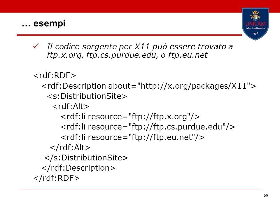 … esempi Il codice sorgente per X11 può essere trovato a ftp.x.org, ftp.cs.purdue.edu, o ftp.eu.net.