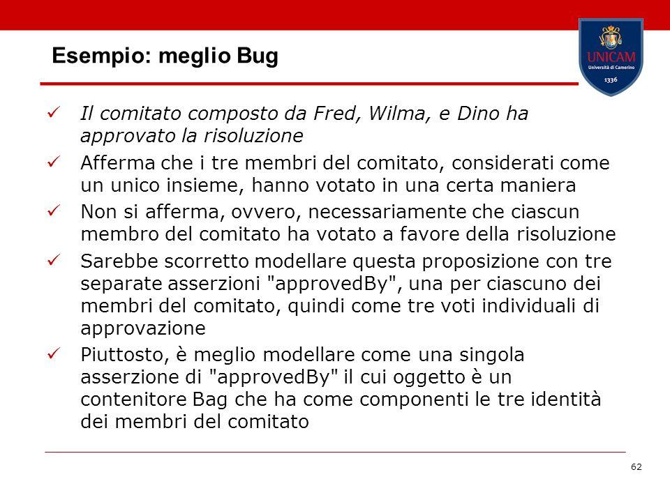 Esempio: meglio Bug Il comitato composto da Fred, Wilma, e Dino ha approvato la risoluzione.