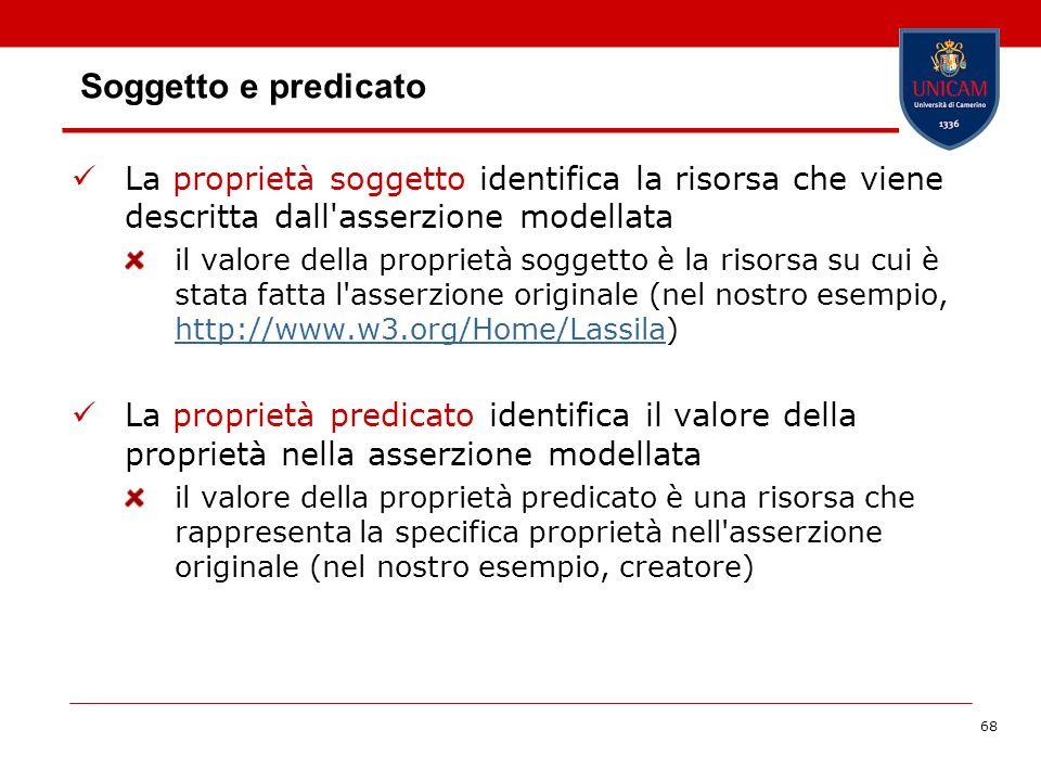 Soggetto e predicato La proprietà soggetto identifica la risorsa che viene descritta dall asserzione modellata.